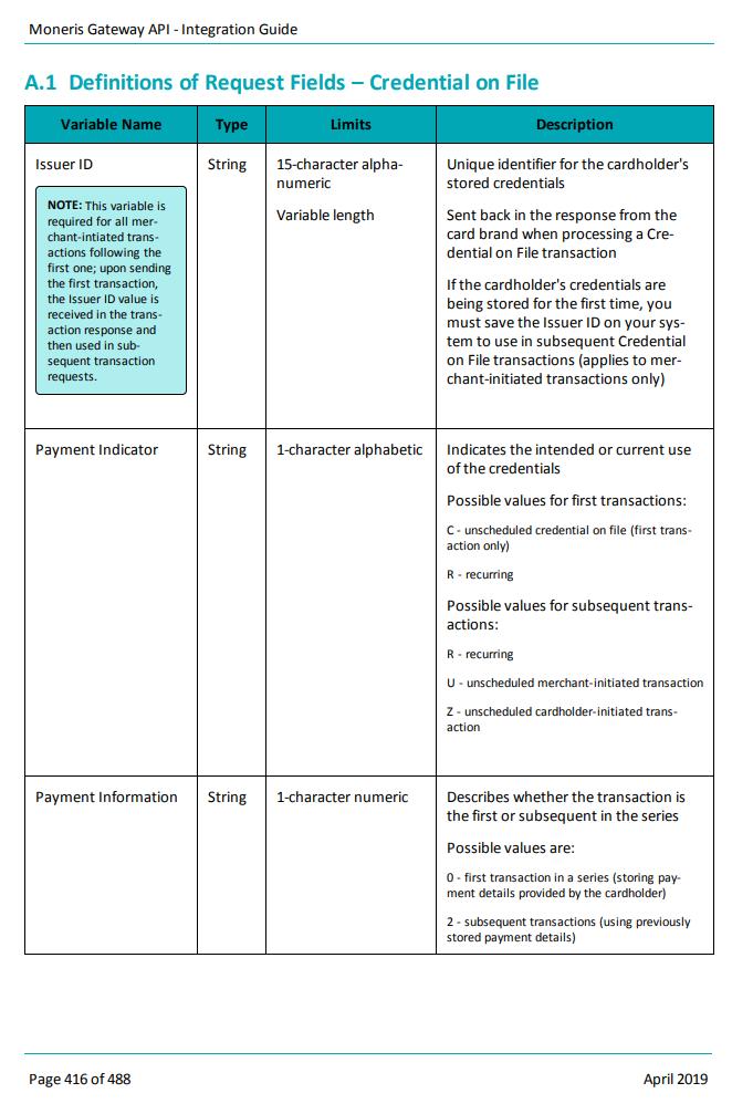 Moneris Gateway Guide - Spreedly Documentation